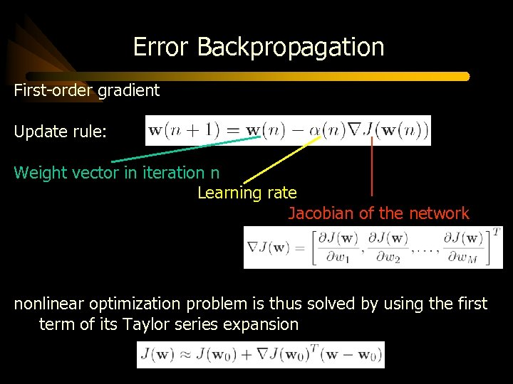 Error Backpropagation First-order gradient Update rule: Weight vector in iteration n Learning rate Jacobian