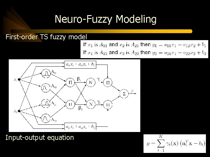 Neuro-Fuzzy Modeling First-order TS fuzzy model Input-output equation