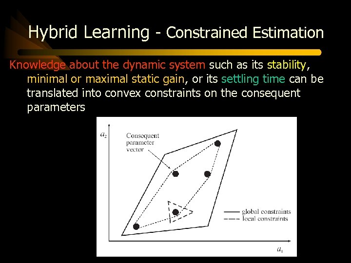 Hybrid Learning - Constrained Estimation Knowledge about the dynamic system such as its stability,