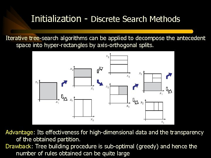 Initialization - Discrete Search Methods Iterative tree-search algorithms can be applied to decompose the