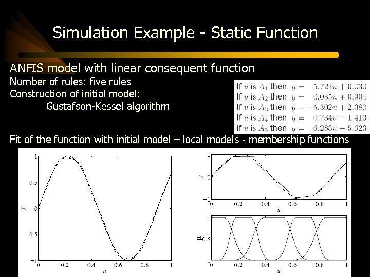 Simulation Example - Static Function ANFIS model with linear consequent function Number of rules: