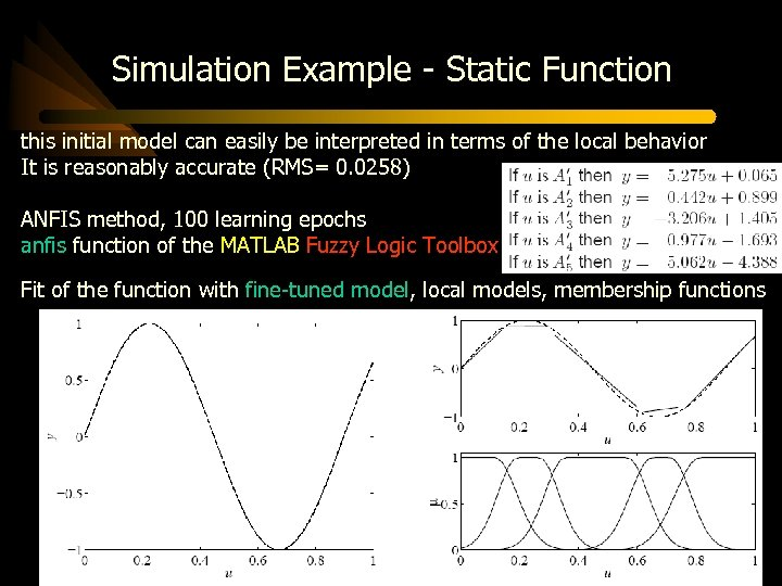 Simulation Example - Static Function this initial model can easily be interpreted in terms