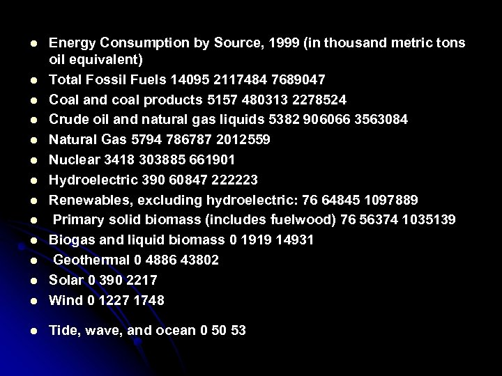 l Energy Consumption by Source, 1999 (in thousand metric tons oil equivalent) Total Fossil