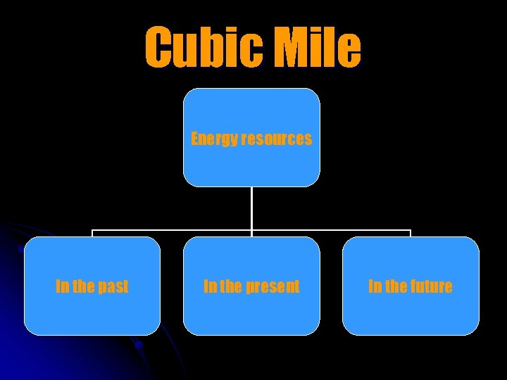 Cubic Mile Energy resources In the past In the present In the future