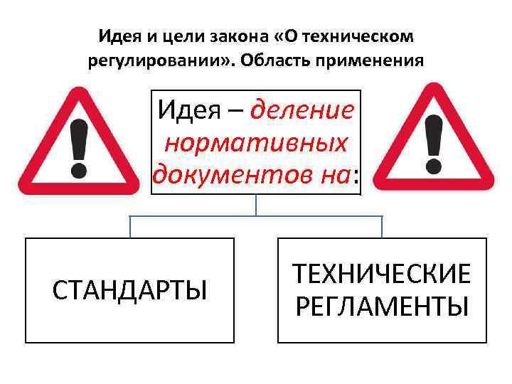 Идея и цели закона «О техническом регулировании» . Область применения Идея – деление нормативных