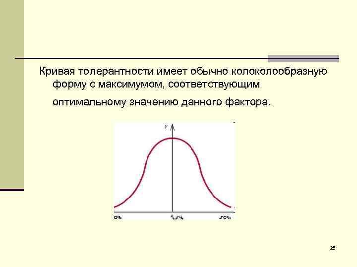 Кривая толерантности имеет обычно колообразную форму с максимумом, соответствующим оптимальному значению данного фактора. 25