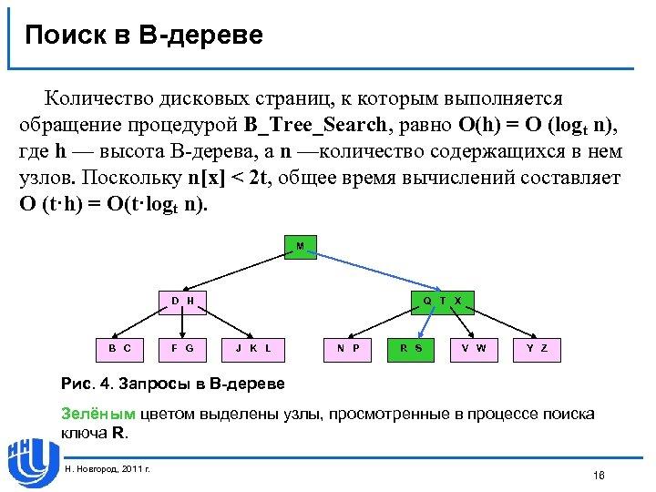Поиск в В-дереве Количество дисковых страниц, к которым выполняется обращение процедурой B_Tree_Search, равно О(h)