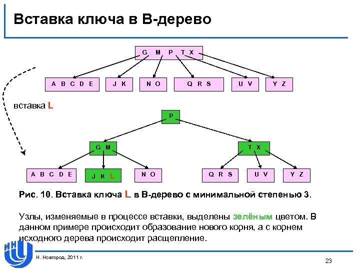 Вставка ключа в В-дерево G A B C D E J K M P