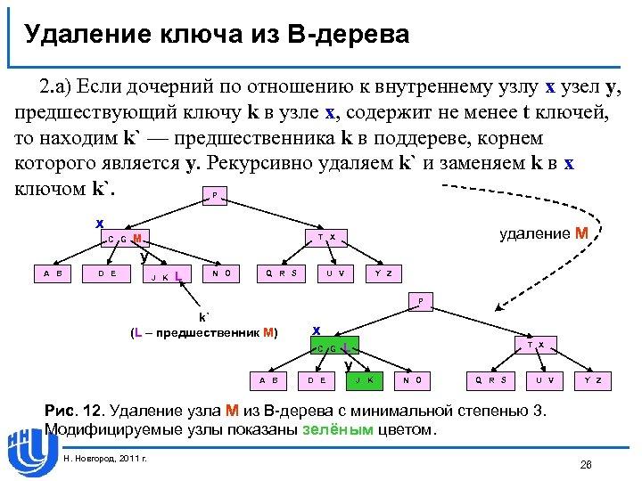 Удаление ключа из В-дерева 2. а) Если дочерний по отношению к внутреннему узлу х