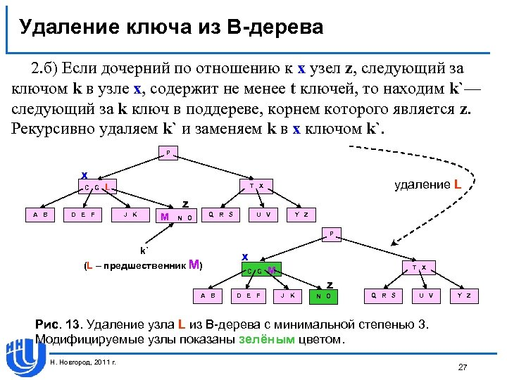Удаление ключа из В-дерева 2. б) Если дочерний по отношению к х узел z,