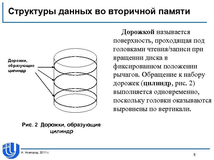 Структуры данных во вторичной памяти Дорожки, образующие цилиндр Дорожкой называется поверхность, проходящая под головками