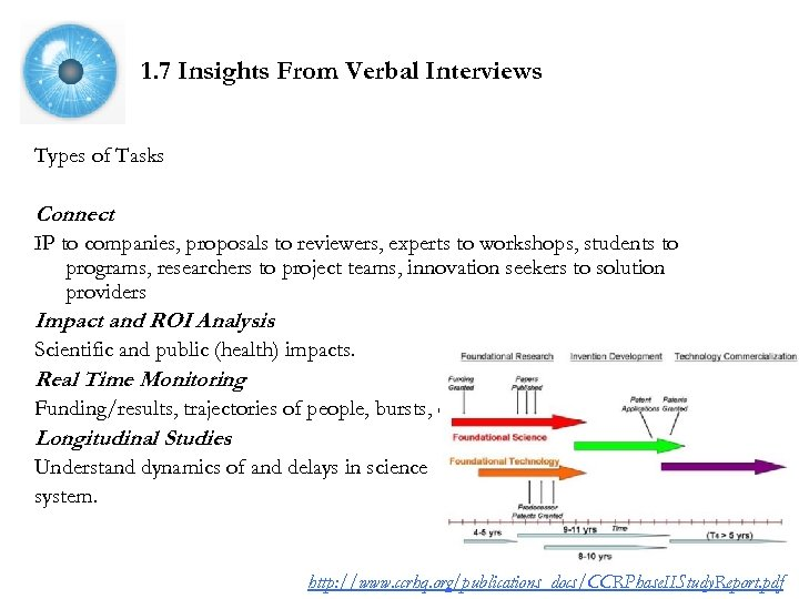 1. 7 Insights From Verbal Interviews Types of Tasks Connect IP to companies, proposals