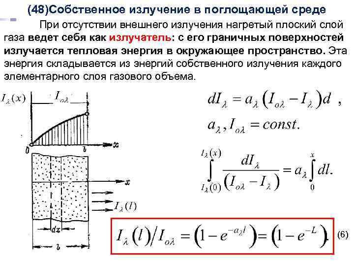 (48)Собственное излучение в поглощающей Лекция 7 среде Тепломассообмен При отсутствии внешнего излучения нагретый плоский