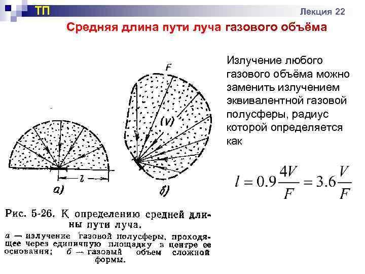 ТП Лекция 22 Средняя длина пути луча газового объёма Излучение любого газового объёма можно