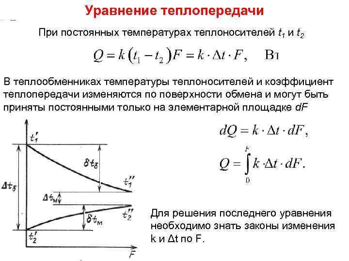 Тепломассообмен Уравнение теплопередачи Лекция 15 При постоянных температурах теплоносителей t 1 и t 2