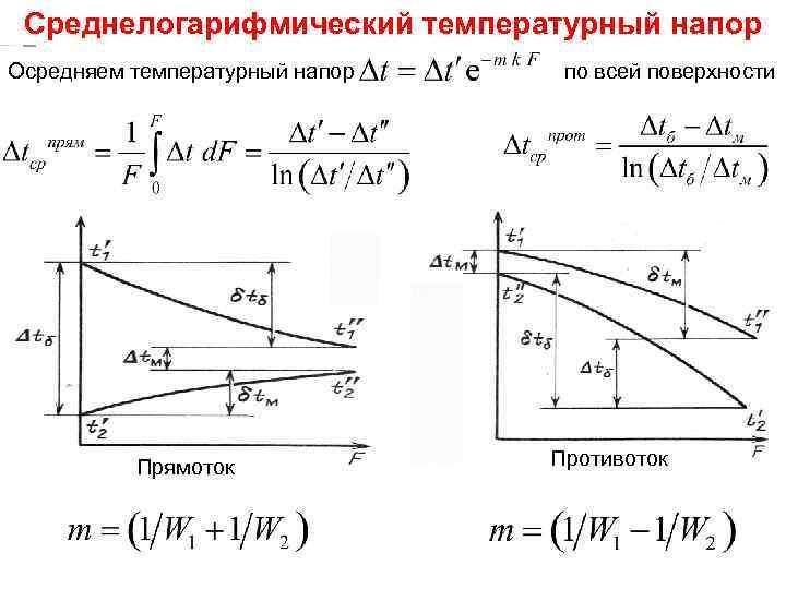 ТМО Лекция 15 Среднелогарифмический температурный напор Осредняем температурный напор Прямоток по всей поверхности Противоток