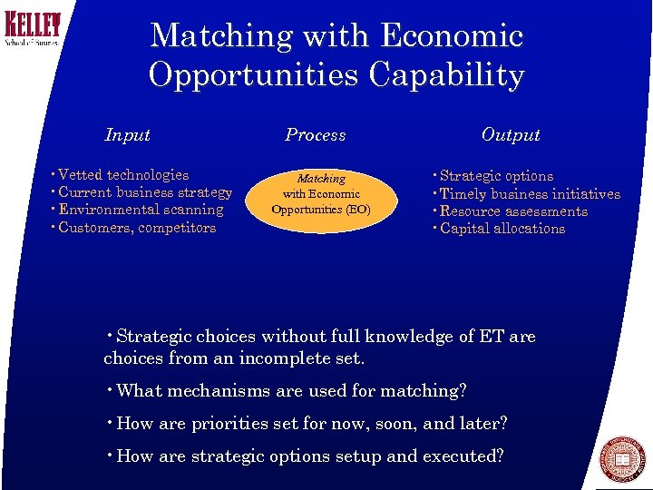 Matching with Economic Opportunities Capability Input • Vetted technologies • Current business strategy •