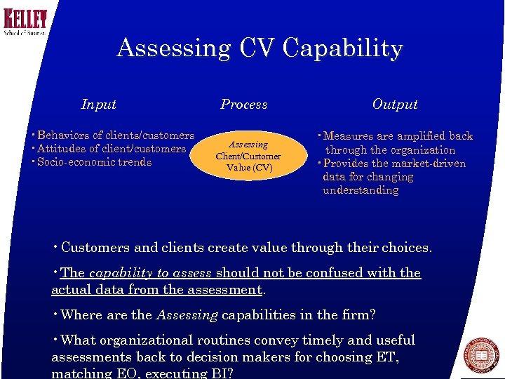 Assessing CV Capability Input • Behaviors of clients/customers • Attitudes of client/customers • Socio-economic