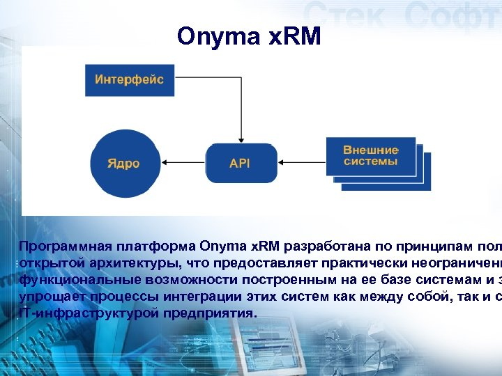 Onyma x. RM Программная платформа Onyma x. RM разработана по принципам пол открытой архитектуры,