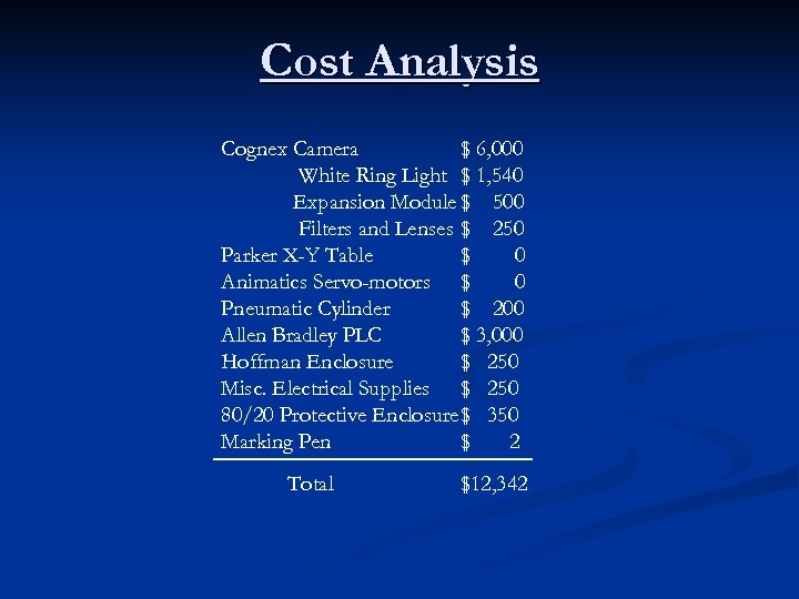 Cost Analysis Cognex Camera $ 6, 000 White Ring Light $ 1, 540 Expansion