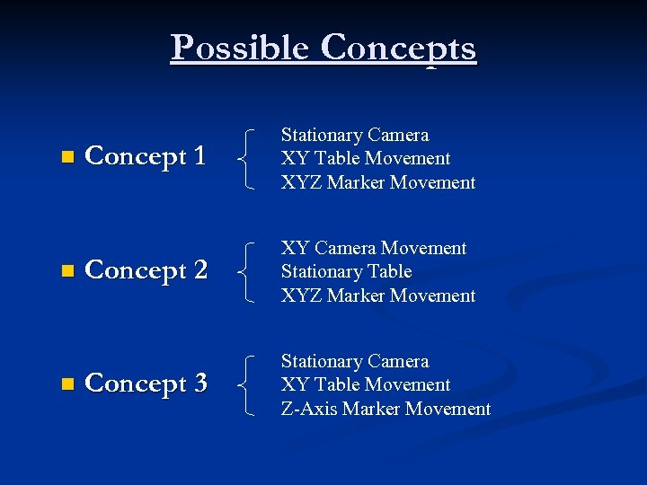 Possible Concepts n n n Concept 1 Stationary Camera XY Table Movement XYZ Marker
