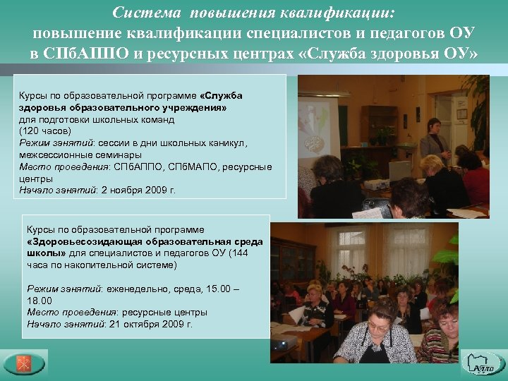 Система повышения квалификации: повышение квалификации специалистов и педагогов ОУ в СПб. АППО и ресурсных