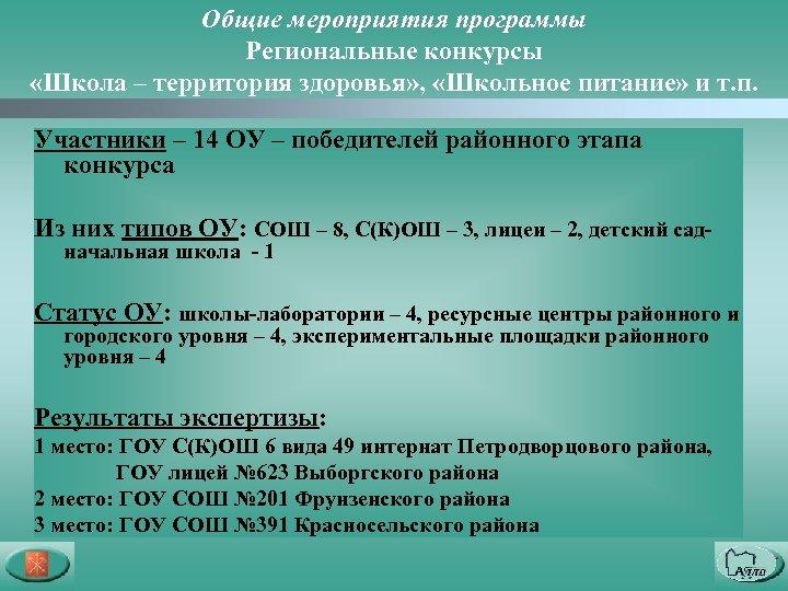 Общие мероприятия программы Региональные конкурсы «Школа – территория здоровья» , «Школьное питание» и т.