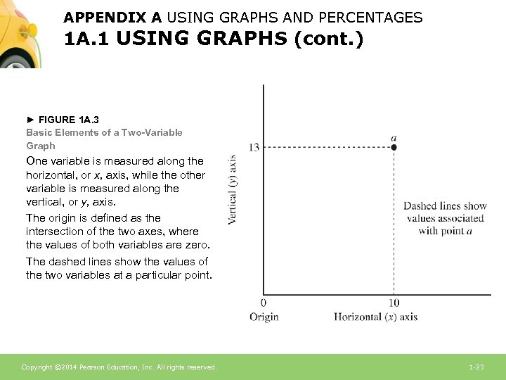 APPENDIX A USING GRAPHS AND PERCENTAGES 1 A. 1 USING GRAPHS (cont. ) ►