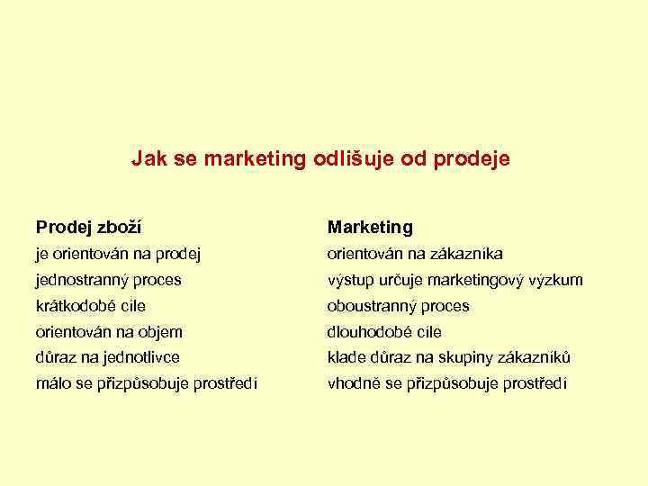 Jak se marketing odlišuje od prodeje Prodej zboží Marketing je orientován na prodej orientován