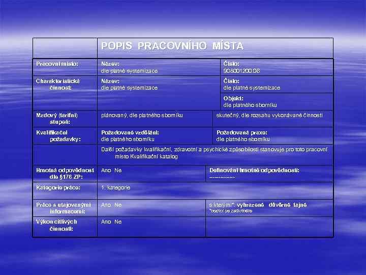 POPIS PRACOVNÍHO MÍSTA Pracovní místo: Název: dle platné systemizace Číslo: 908001200. 06 Charakteristická činnost: