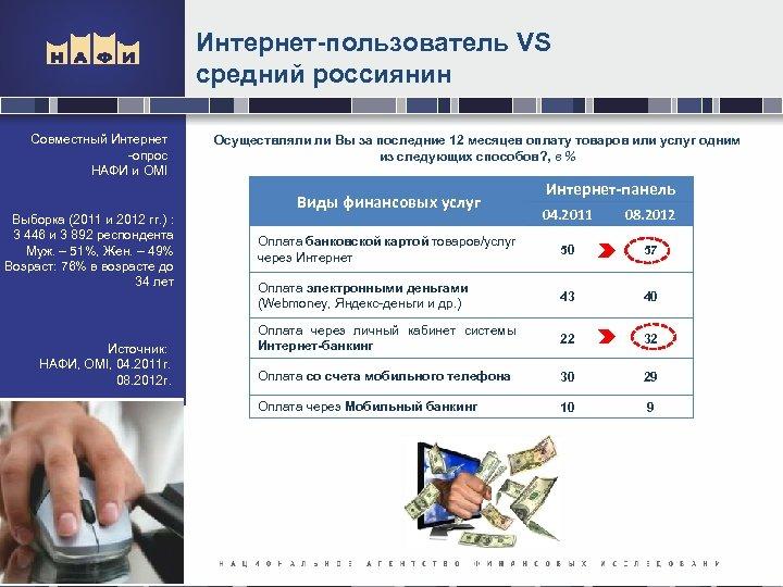 Интернет-пользователь VS средний россиянин Совместный Интернет -опрос НАФИ и OMI Выборка (2011 и 2012