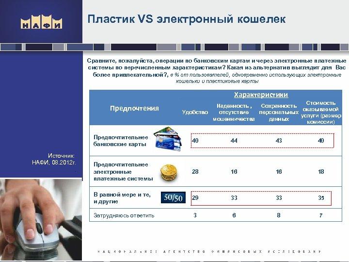 Пластик VS электронный кошелек Сравните, пожалуйста, операции по банковским картам и через электронные платежные