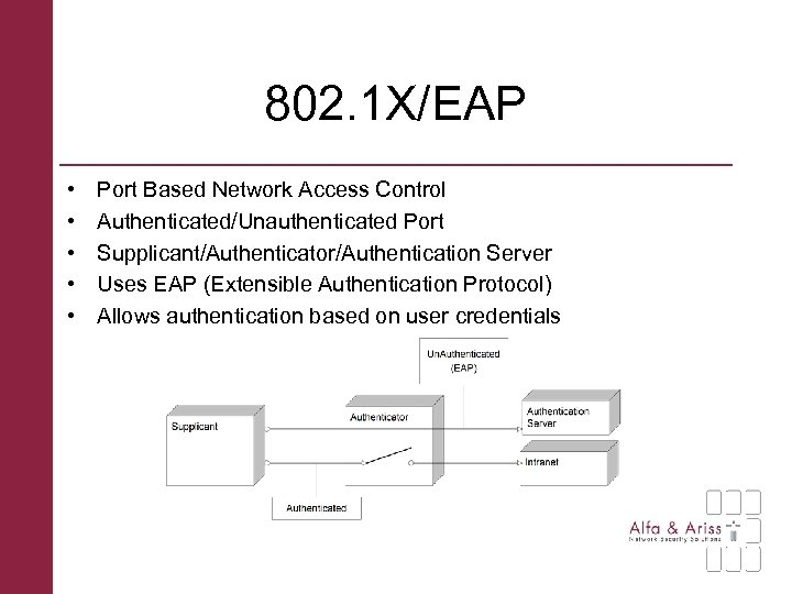 802. 1 X/EAP • • • Port Based Network Access Control Authenticated/Unauthenticated Port Supplicant/Authenticator/Authentication
