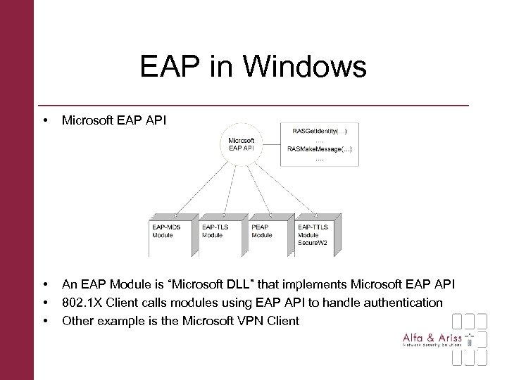 EAP in Windows • Microsoft EAP API • • • An EAP Module is
