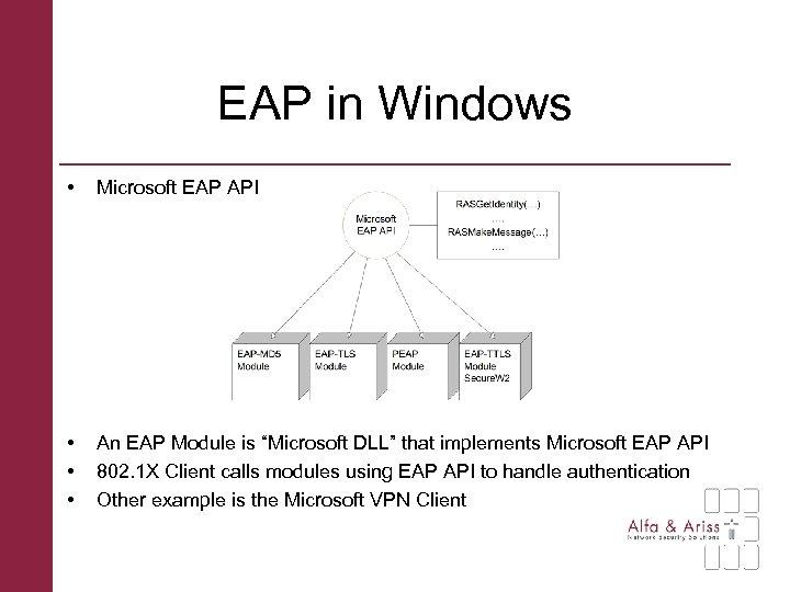 EAP in Windows • Microsoft EAP API • • • An EAP Module is