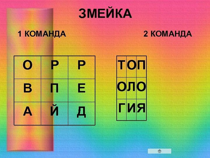 ЗМЕЙКА 1 КОМАНДА 2 КОМАНДА О Р Р ТОП В П Е ОЛО А