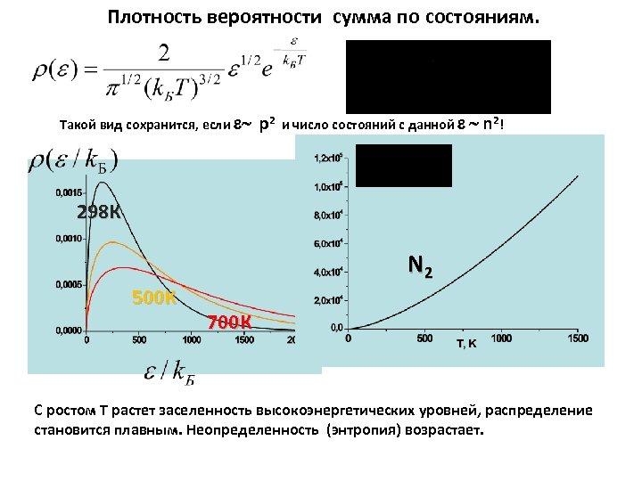 Плотность вероятности сумма по состояниям. Такой вид сохранится, если p 2 и число состояний