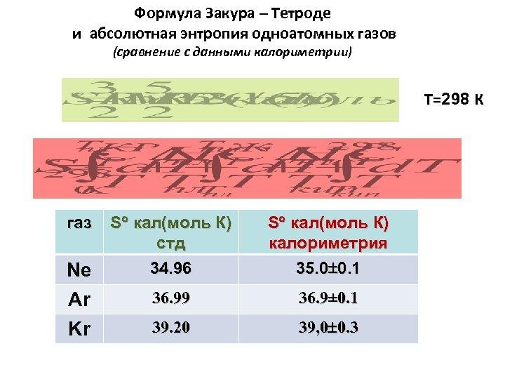 Формула Закура – Тетроде и абсолютная энтропия одноатомных газов (сравнение с данными калориметрии) Т=298