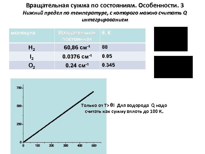 Вращательная сумма по состояниям. Особенности. 3 Нижний предел по температуре, с которого можно считать