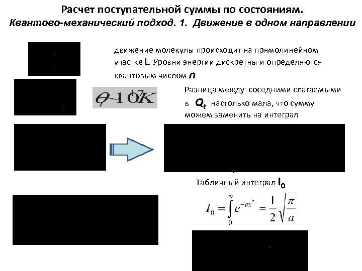 Расчет поступательной суммы по состояниям. Квантово-механический подход. 1. Движение в одном направлении движение молекулы