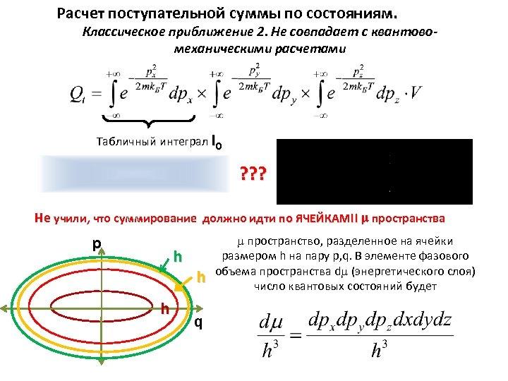 Расчет поступательной суммы по состояниям. Классическое приближение 2. Не совпадает с квантовомеханическими расчетами Табличный