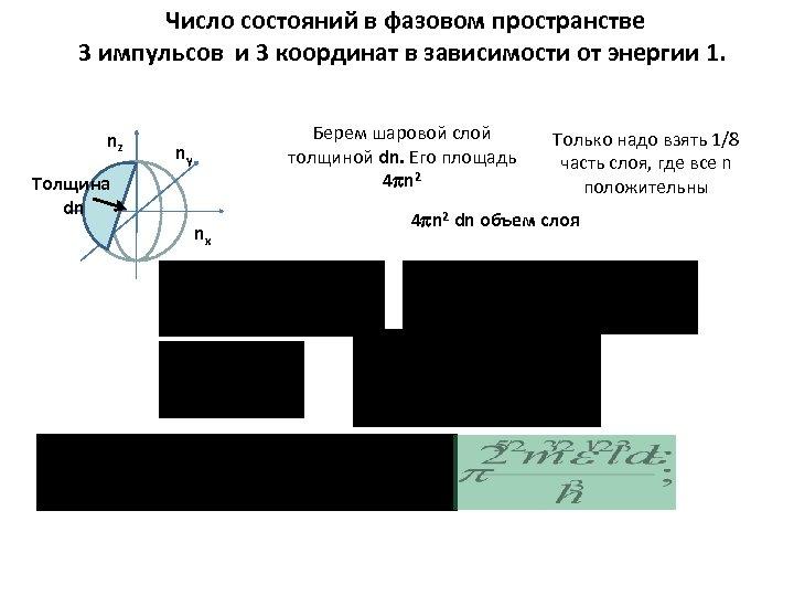 Число состояний в фазовом пространстве 3 импульсов и 3 координат в зависимости от энергии
