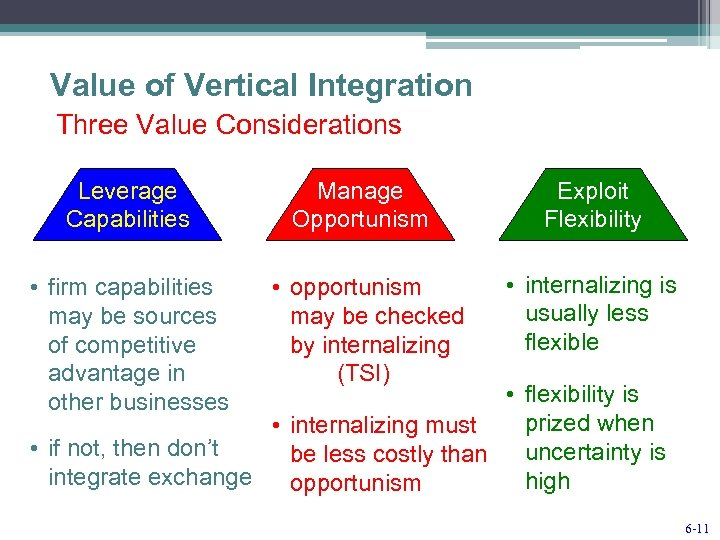 Value of Vertical Integration Three Value Considerations Leverage Capabilities • firm capabilities may be