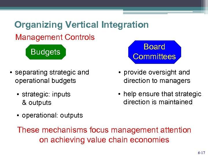 Organizing Vertical Integration Management Controls Budgets • separating strategic and operational budgets • strategic: