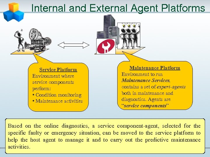 Internal and External Agent Platforms Service Platform Environment where service components perform: • Condition