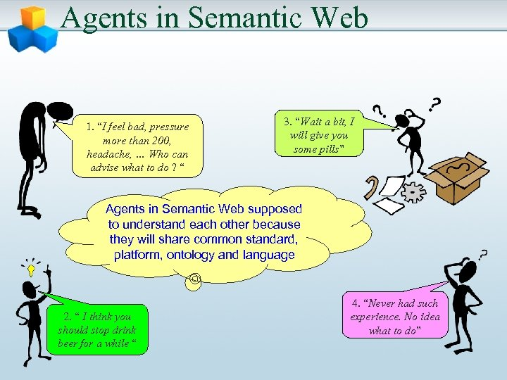"Agents in Semantic Web 1. ""I feel bad, pressure more than 200, headache, …"