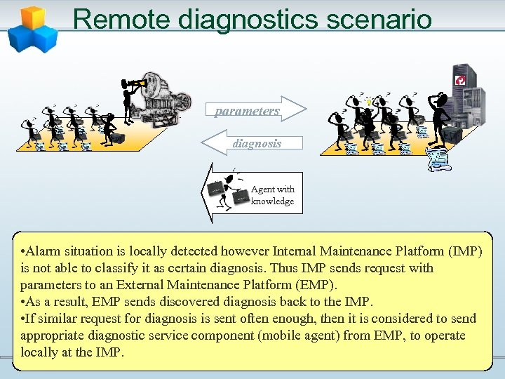 Remote diagnostics scenario parameters diagnosis Agent with knowledge • Alarm situation is locally detected