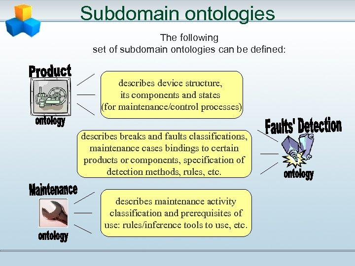 Subdomain ontologies The following set of subdomain ontologies can be defined: describes device structure,