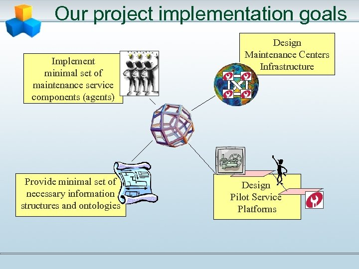 Our project implementation goals Implement minimal set of maintenance service components (agents) Provide minimal
