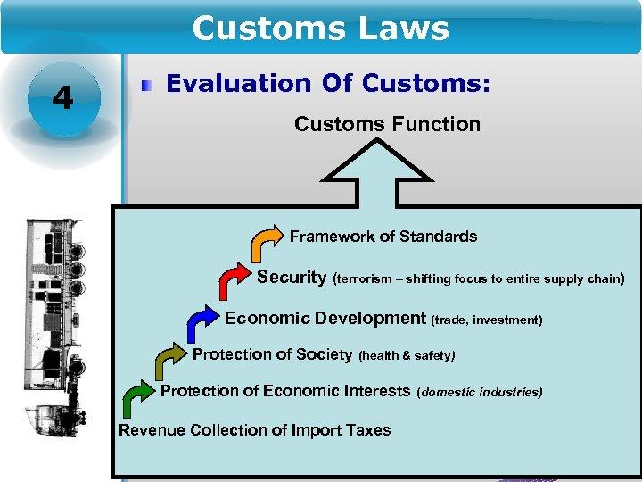Customs Laws 4 Evaluation Of Customs: Customs Function Framework of Standards Security (terrorism –